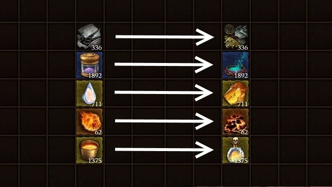 Diablo Crafting Recipes