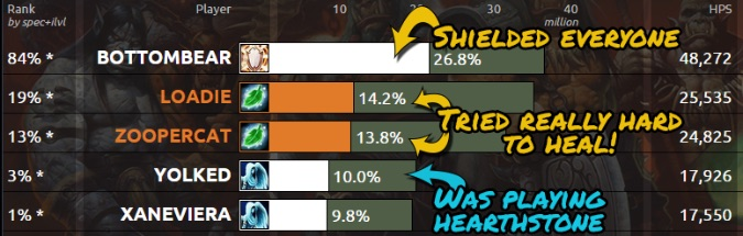 healer ranking chart 01