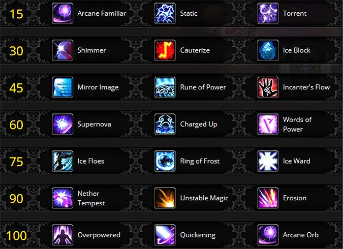 Arcane_Sanctum_Arcane_Talent_Tiers