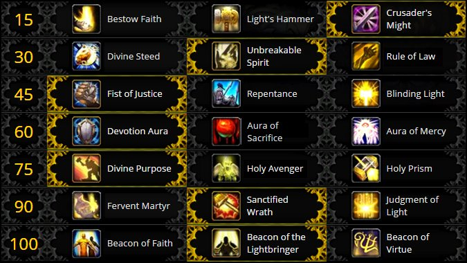 Best Solo Paladin Build Wow