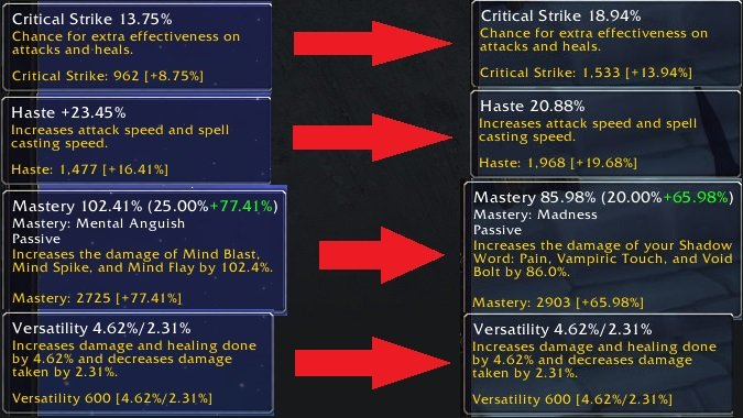 Stat Changes