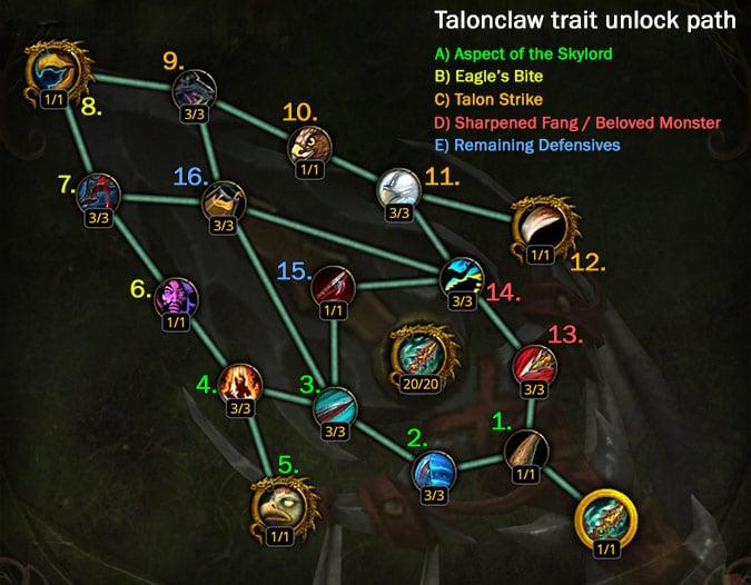 traits_talonclaw