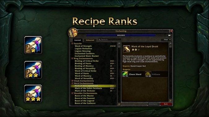 recipe ranks
