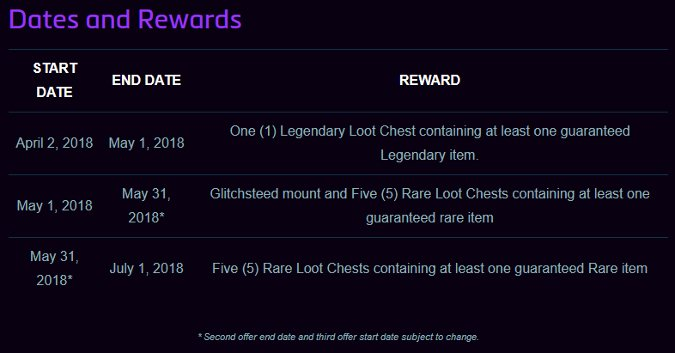 Get free Heroes of the Storm loot with Twitch Prime