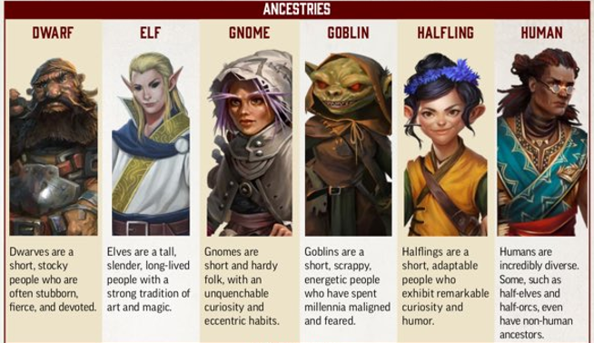 Pathfinder 2nd Edition Review: My Favorite RPG of 2019