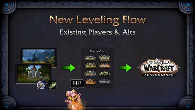How You Ll Level Alts In Wow Shadowlands